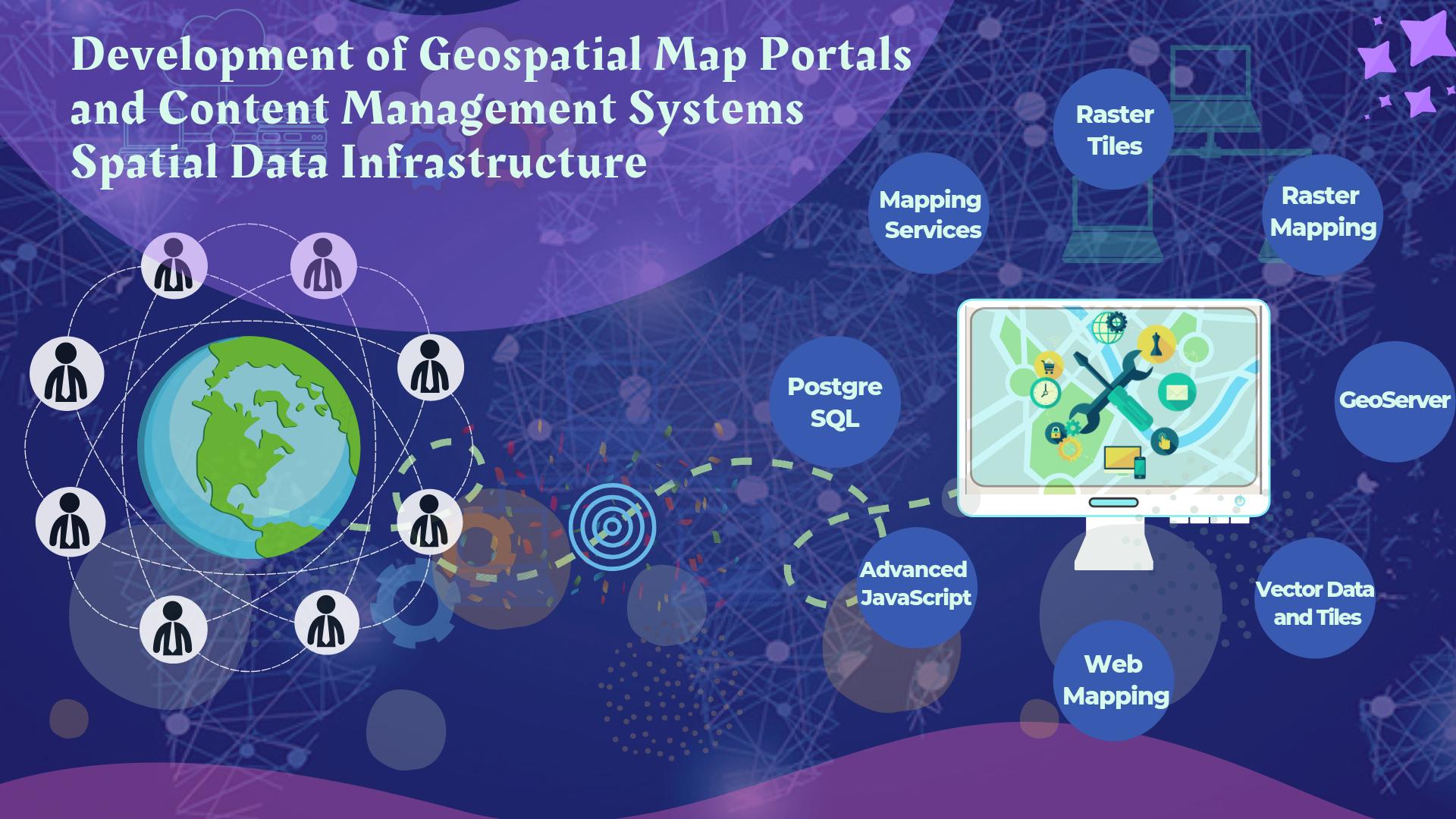 Geospatial CMS-SDI Development